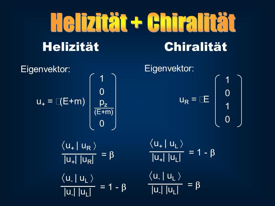 1 0 p z (E+m) 0 u + = (E+m) HelizitätChiralität 1 0 1 0 u R = E Eigenvektor: u + | u R |u + | |u R | = u + | u L |u + | |u L | = 1 - u - | u L |u - |