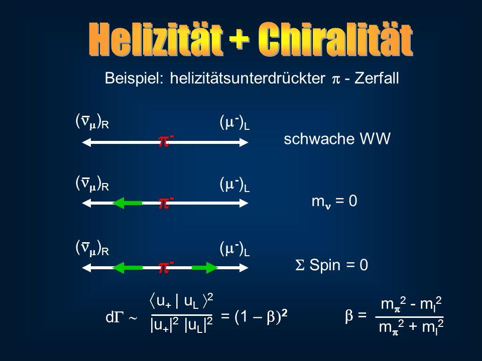 Beispiel: helizitätsunterdrückter - Zerfall - ( ) R ( - ) L schwache WW - ( ) R ( - ) L m = 0 - ( ) R ( - ) L Spin = 0 u + | u L 2 |u + | 2 |u L | 2 =