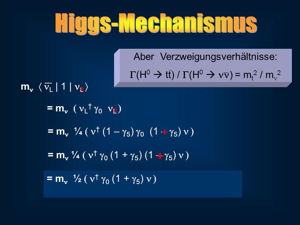 = m L 0 L m L | 1 | L = m ¼ (1 – 5 ) 0 (1 – 5 ) = m ¼ 0 (1 + 5 ) (1 – 5 ) = m ½ 0 (1 + 5 ) R R + + Aber Verzweigungsverhältnisse: (H 0 tt) / (H 0 ) =