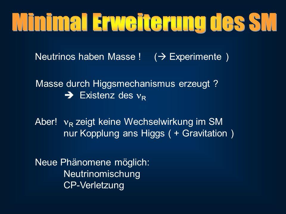 Neutrinos haben Masse ! ( Experimente ) Masse durch Higgsmechanismus erzeugt ? Existenz des R Aber! R zeigt keine Wechselwirkung im SM nur Kopplung an