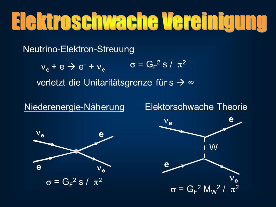e e e e e + e e - + e Neutrino-Elektron-Streuung = G F 2 s / 2 verletzt die Unitaritätsgrenze für s Niederenergie-Näherung e e e e W Elektorschwache T