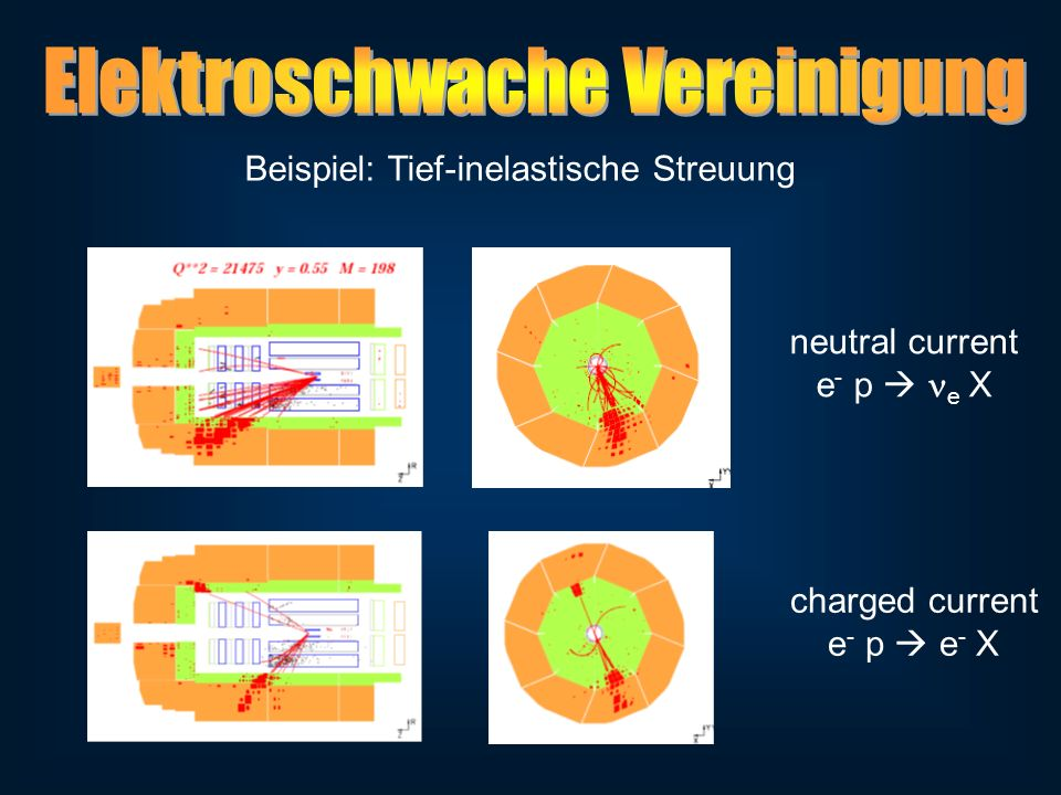 Beispiel: Tief-inelastische Streuung neutral current e - p e X charged current e - p e - X