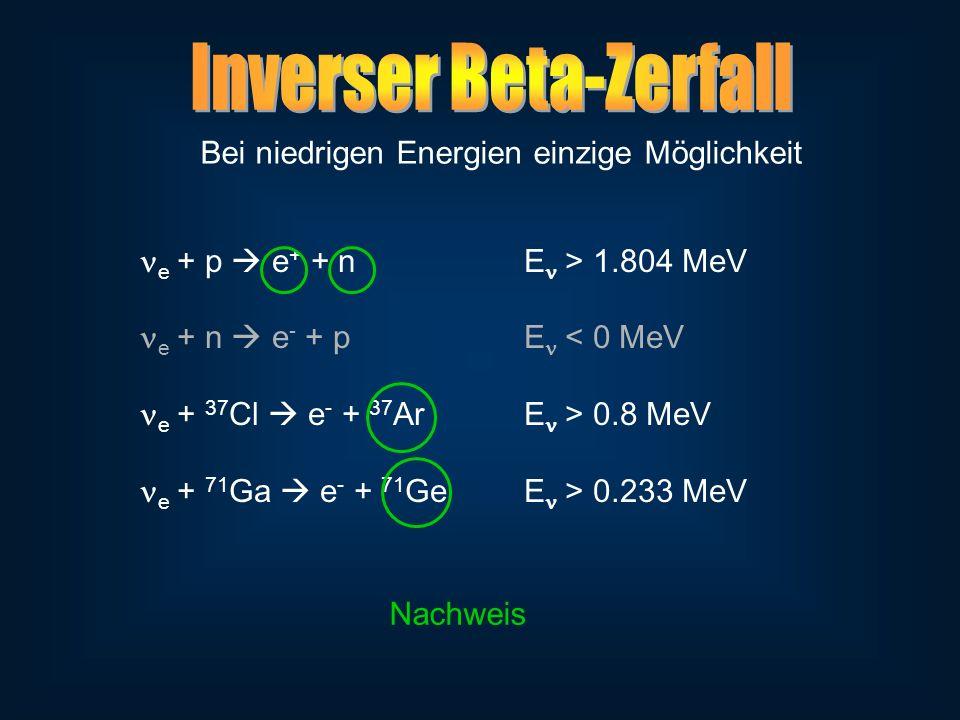 Bei niedrigen Energien einzige Möglichkeit e + p e + + nE > 1.804 MeV e + n e - + pE < 0 MeV e + 37 Cl e - + 37 ArE > 0.8 MeV e + 71 Ga e - + 71 GeE >