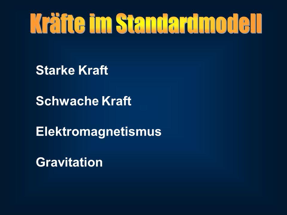 Starke Kraft Schwache Kraft Elektromagnetismus Gravitation ( im SM nicht enthalten )
