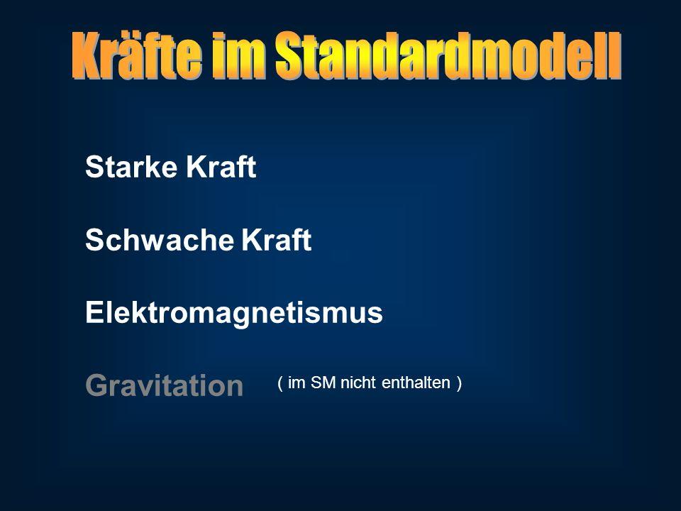 FeldquantenLadungen Stark8 GluonenFarbe SchwachW + Z 0 W - schw. Isospin e.-m.Photonelektr. Ladung