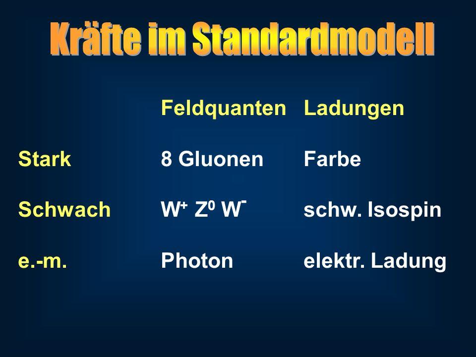 l l kinematische Schwelle: Energie um m l zu produzieren z.B.