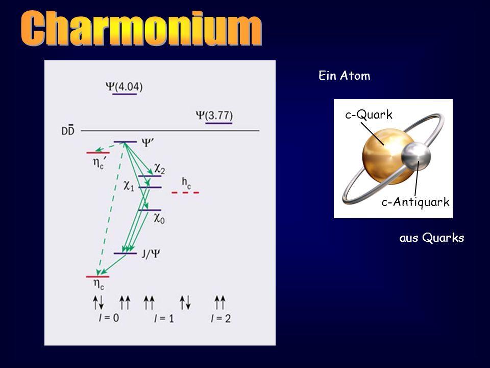 c-Quark c-Antiquark Ein Atom aus Quarks