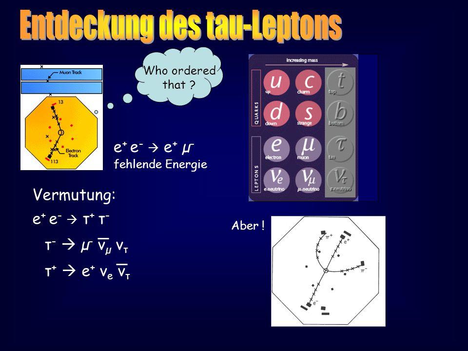 e + e - e + µ - Leptonzahl π + µ + ν µ µ - e - ν e ν µ Z 0 µ + µ - Z 0 e + µ - LEP fehlende Energie Vermutung: e + e - τ + τ - τ - µ - ν µ ν τ τ + e +