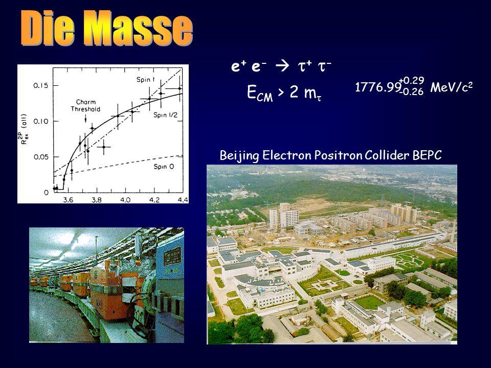 Beijing Electron Positron Collider BEPC e + e - + - E CM > 2 m 1776.99 MeV/c 2 +0.29 -0.26
