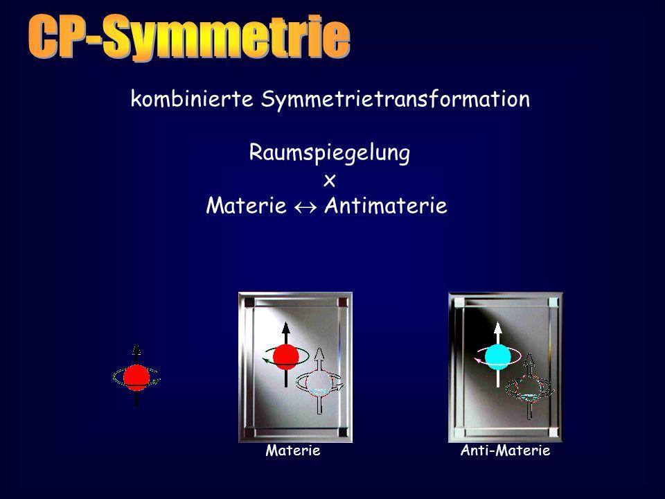 kombinierte Symmetrietransformation Raumspiegelung x Materie Antimaterie MaterieAnti-Materie