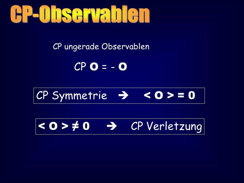 CP ungerade Observablen CP O = - O 0 CP Verletzung CP Symmetrie = 0