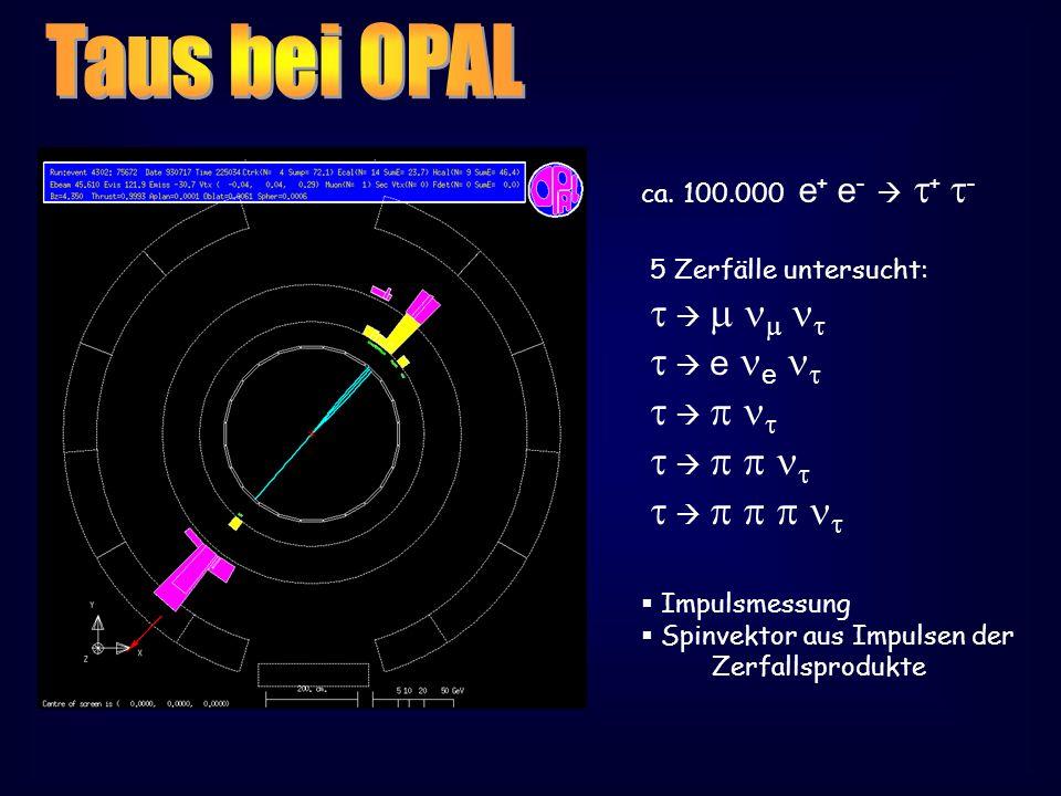 ca. 100.000 e + e - + - 5 Zerfälle untersucht: e e Impulsmessung Spinvektor aus Impulsen der Zerfallsprodukte