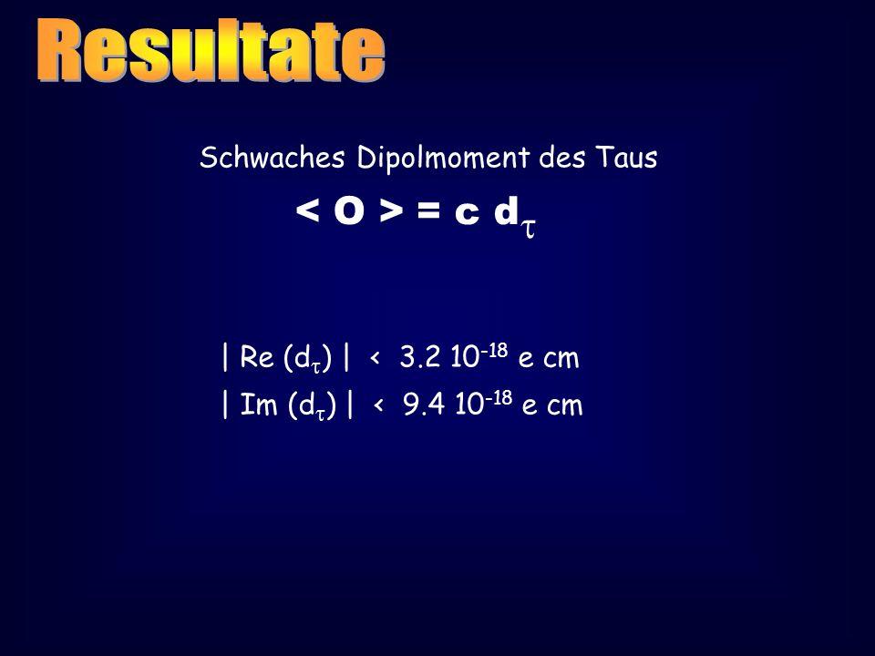 = c d Schwaches Dipolmoment des Taus | Re (d ) | < 3.2 10 -18 e cm | Im (d ) | < 9.4 10 -18 e cm