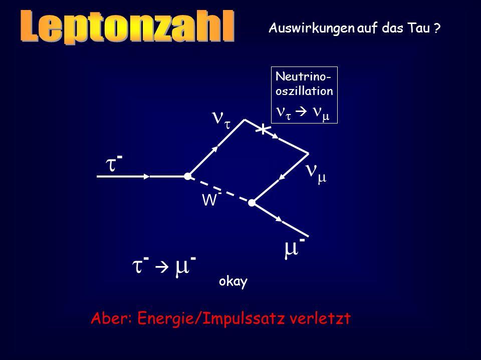 Auswirkungen auf das Tau ? - - W-W- - - Neutrino- oszillation okay Aber: Energie/Impulssatz verletzt