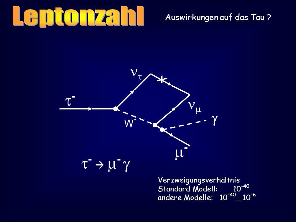 Auswirkungen auf das Tau ? - - W-W- - - Verzweigungsverhältnis Standard Modell: 10 -40 andere Modelle: 10 -40 … 10 -6