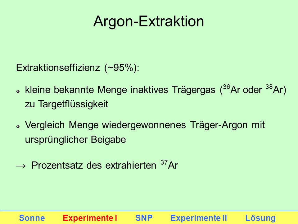 Argon-Extraktion Sonne Experimente I SNP Experimente II Lösung Extraktionseffizienz (~95%): kleine bekannte Menge inaktives Trägergas ( 36 Ar oder 38