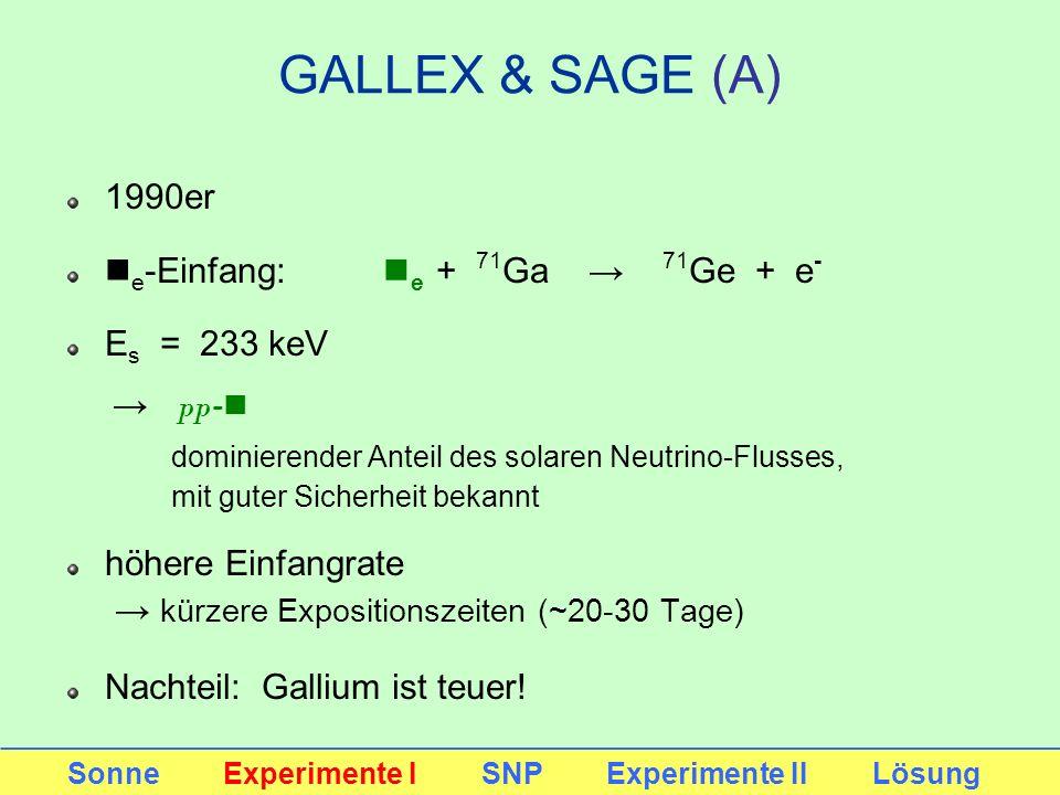 GALLEX & SAGE (A) 1990er n e -Einfang: n e + 71 Ga 71 Ge + e - E s = 233 keV pp -n dominierender Anteil des solaren Neutrino-Flusses, mit guter Sicher