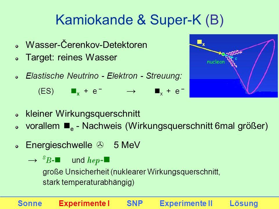 Kamiokande & Super-K (B) Wasser-Čerenkov-Detektoren Target: reines Wasser Elastische Neutrino - Elektron - Streuung: (ES) n x + e – n x + e – kleiner