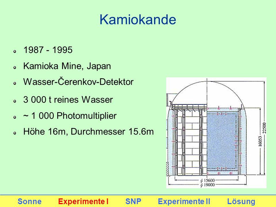 Kamiokande 1987 - 1995 Kamioka Mine, Japan Wasser-Čerenkov-Detektor 3 000 t reines Wasser ~ 1 000 Photomultiplier Höhe 16m, Durchmesser 15.6m Sonne Ex