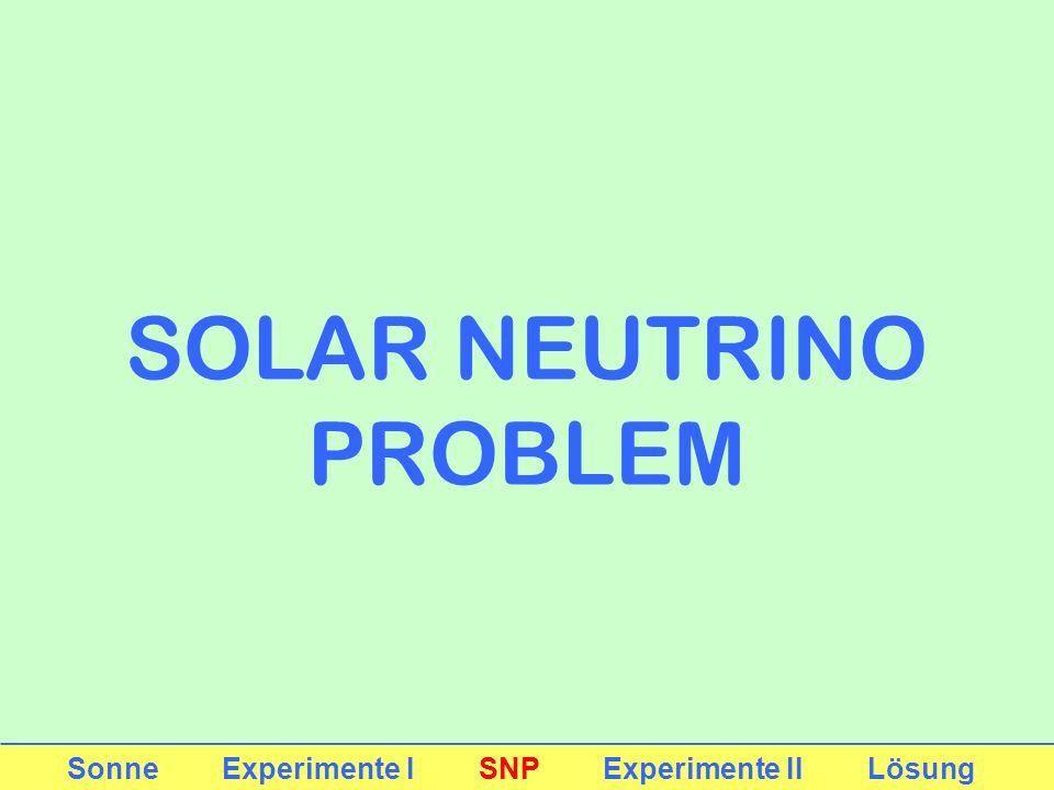 SOLAR NEUTRINO PROBLEM Sonne Experimente I SNP Experimente II Lösung