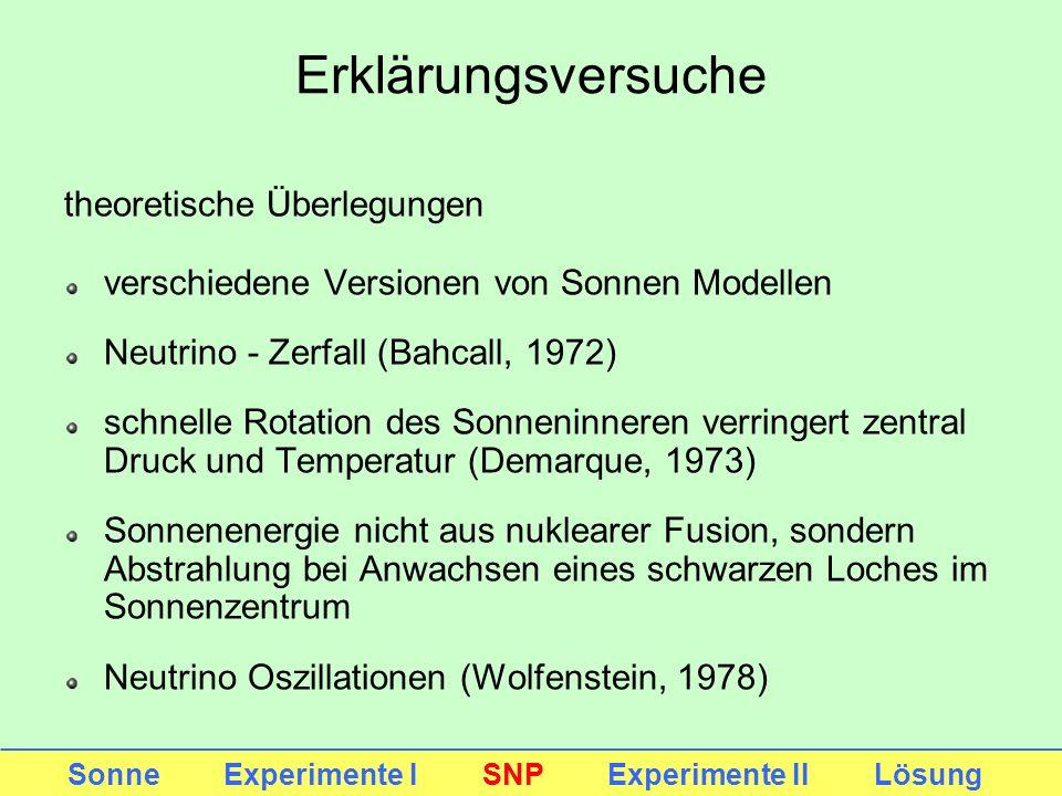 Erklärungsversuche Sonne Experimente I SNP Experimente II Lösung theoretische Überlegungen verschiedene Versionen von Sonnen Modellen Neutrino - Zerfa