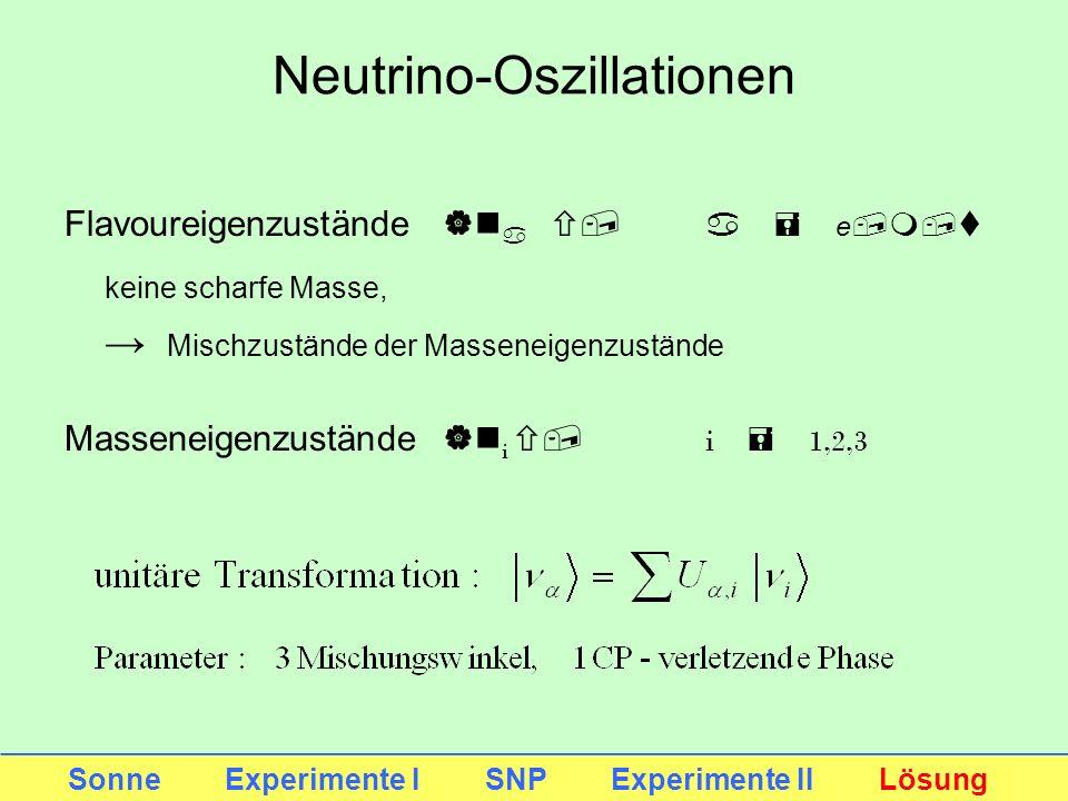 Flavoureigenzustände |n a, a = e,m,t keine scharfe Masse, Mischzustände der Masseneigenzustände Masseneigenzustände |n i, i = 1,2,3 Sonne Experimente