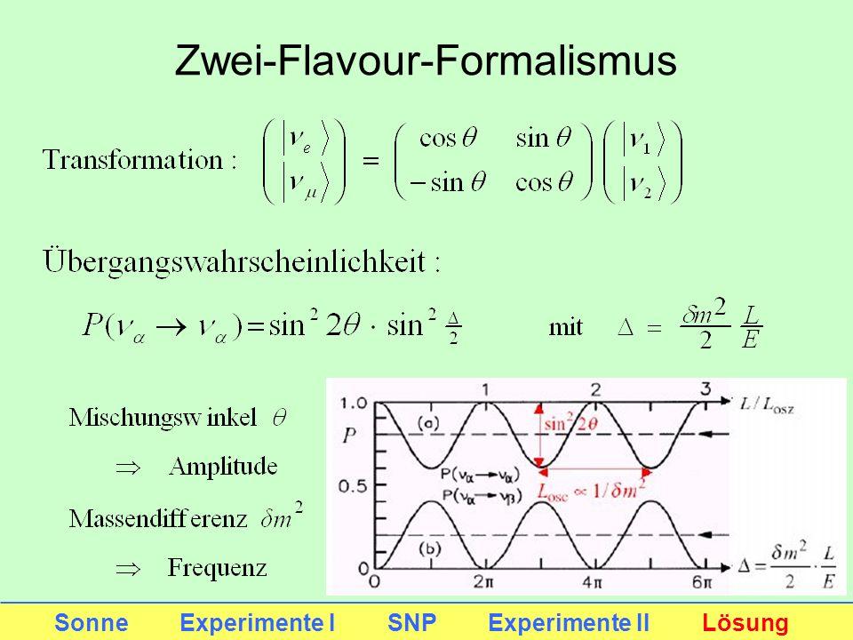 Sonne Experimente I SNP Experimente II Lösung Zwei-Flavour-Formalismus