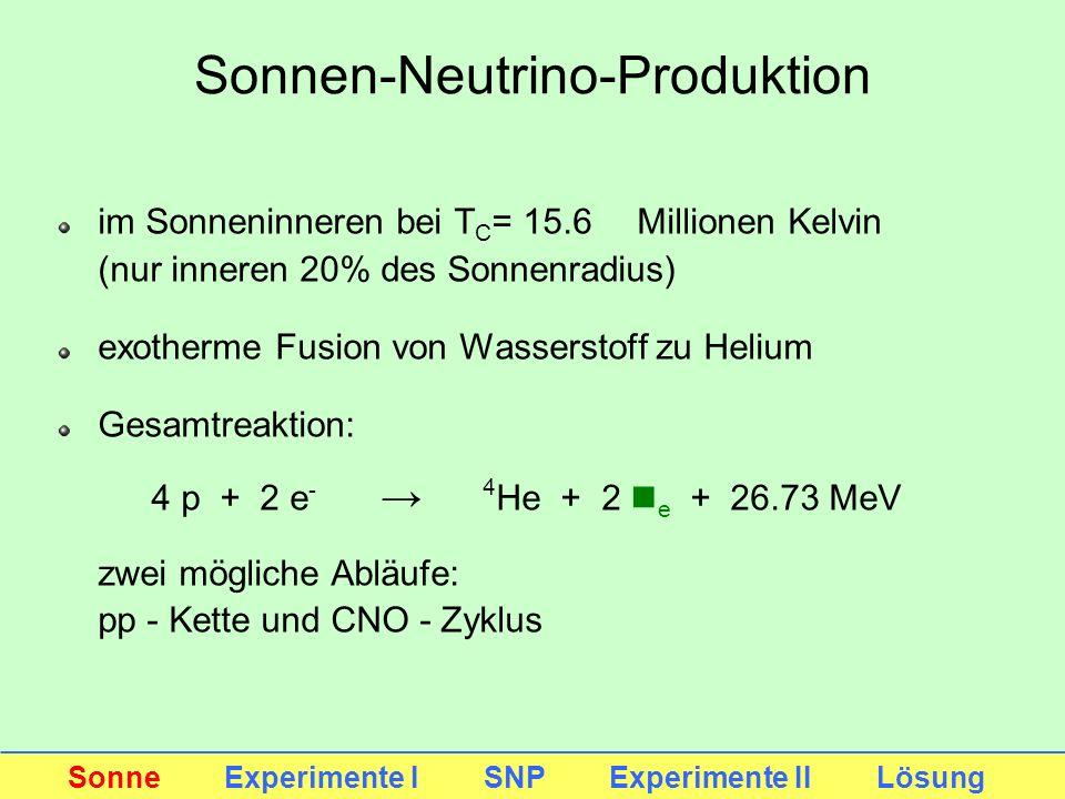 im Sonneninneren bei T C = 15.6 Millionen Kelvin (nur inneren 20% des Sonnenradius) exotherme Fusion von Wasserstoff zu Helium Gesamtreaktion: 4 p + 2