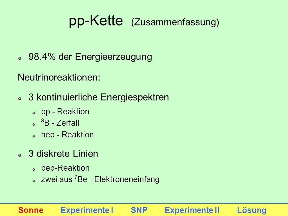 pp-Kette (Zusammenfassung) Sonne Experimente I SNP Experimente II Lösung 98.4% der Energieerzeugung Neutrinoreaktionen: 3 kontinuierliche Energiespekt