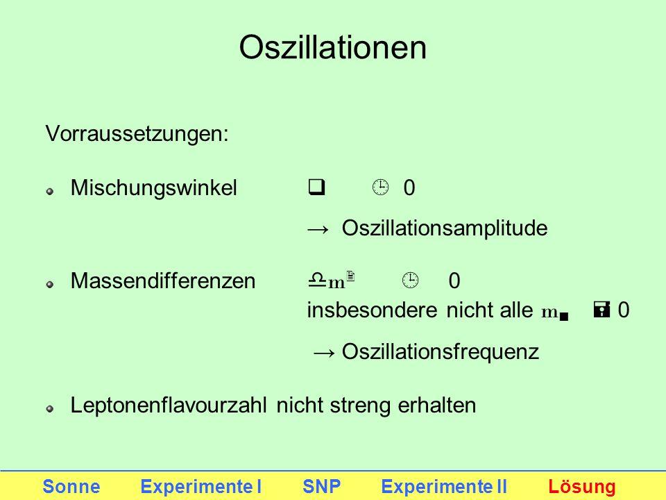 Vorraussetzungen: Mischungswinkel q 0 Oszillationsamplitude Massendifferenzen d m 2 0 insbesondere nicht alle m n = 0 Oszillationsfrequenz Leptonenfla