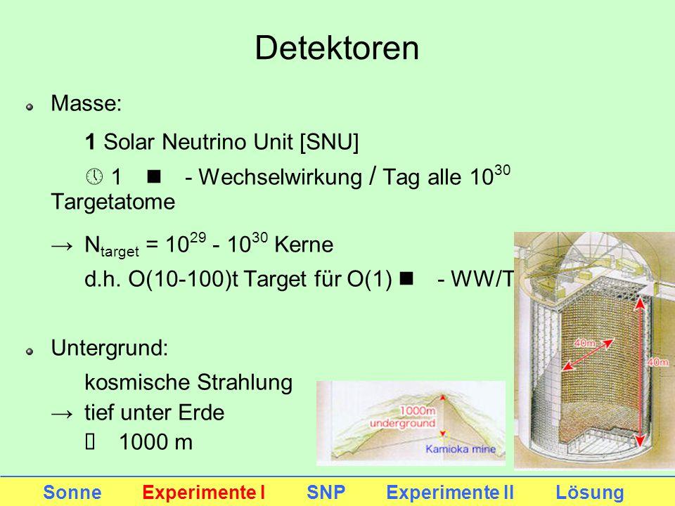 Detektoren Masse: 1 Solar Neutrino Unit [SNU] » 1 n - Wechselwirkung / Tag alle 10 30 Targetatome N target = 10 29 - 10 30 Kerne d.h. O(10-100)t Targe