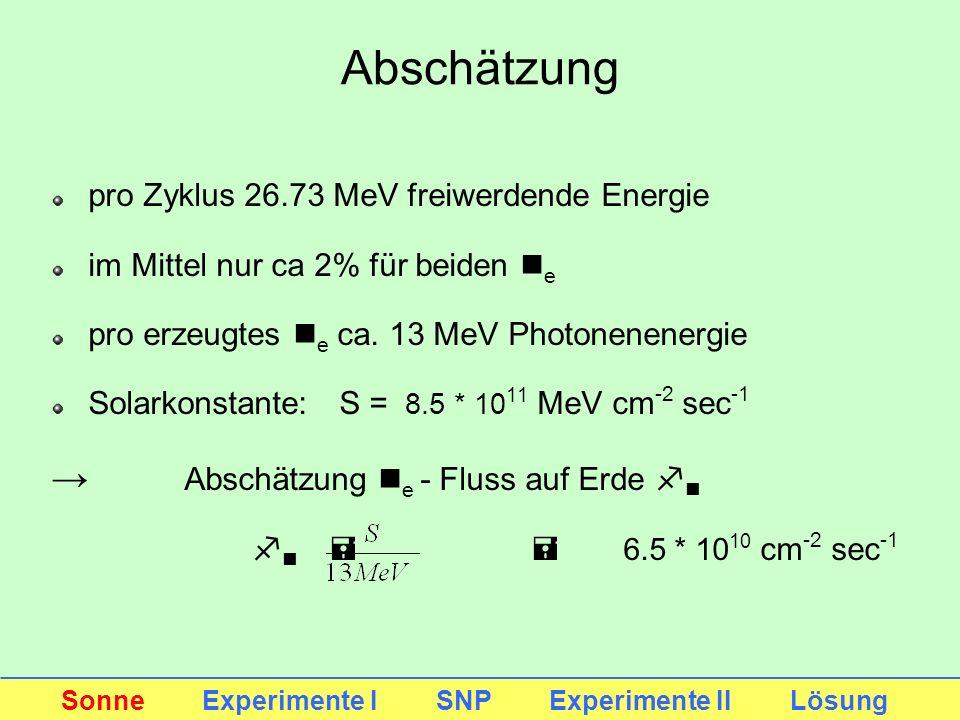 pro Zyklus 26.73 MeV freiwerdende Energie im Mittel nur ca 2% für beiden n e pro erzeugtes n e ca. 13 MeV Photonenenergie Solarkonstante: S = 8.5 * 10
