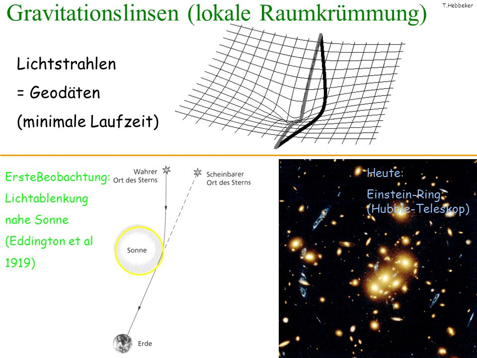 T.Hebbeker Gravitationslinsen (lokale Raumkrümmung) Lichtstrahlen = Geodäten (minimale Laufzeit) ErsteBeobachtung: Lichtablenkung nahe Sonne (Eddington et al 1919) Heute: Einstein-Ring (Hubble-Teleskop)