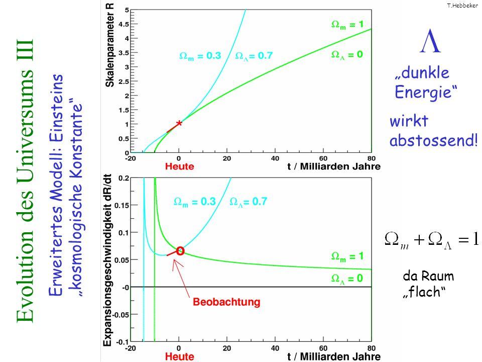 T.Hebbeker Evolution des Universums III Erweitertes Modell: Einsteins kosmologische Konstante dunkle Energie wirkt abstossend! da Raum flach