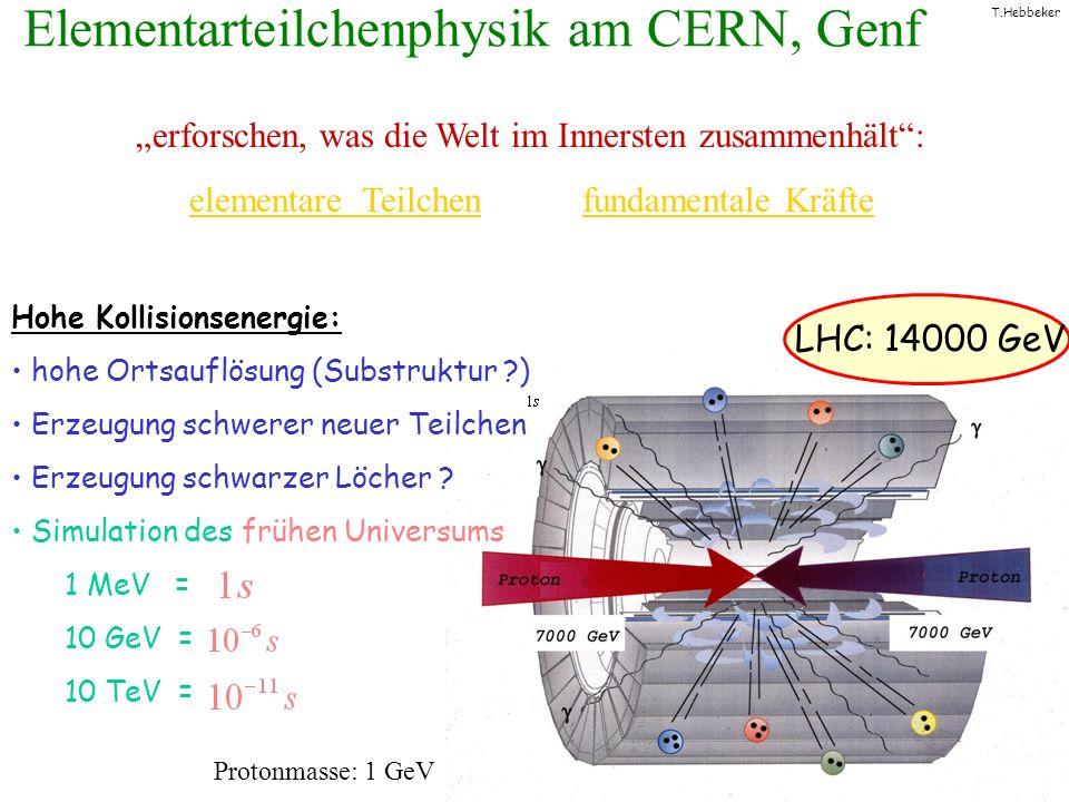 T.Hebbeker Hohe Kollisionsenergie: hohe Ortsauflösung (Substruktur ?) Erzeugung schwerer neuer Teilchen Erzeugung schwarzer Löcher .