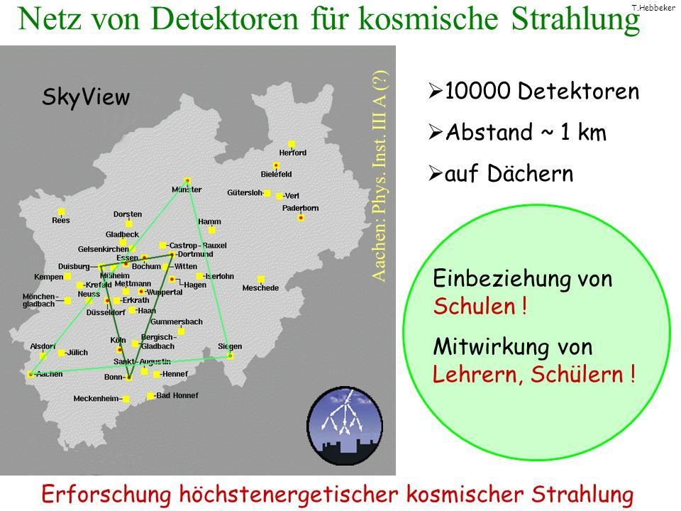 T.Hebbeker Netz von Detektoren für kosmische Strahlung 10000 Detektoren Abstand ~ 1 km auf Dächern Erforschung höchstenergetischer kosmischer Strahlung SkyView Einbeziehung von Schulen .
