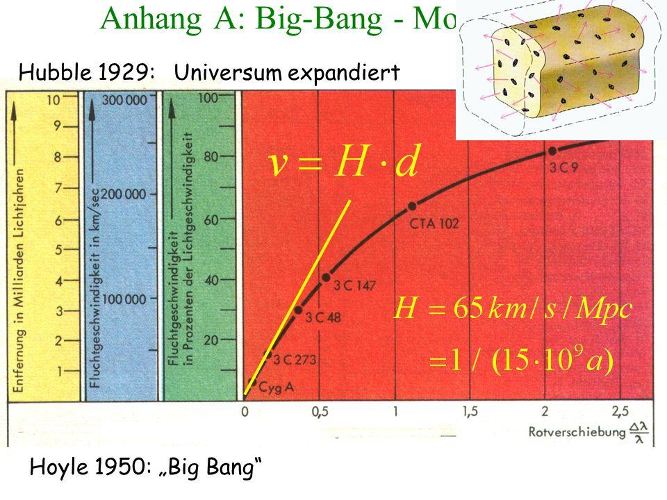 T.Hebbeker Anhang A: Big-Bang - Modell Hubble 1929:Universum expandiert Hoyle 1950: Big Bang