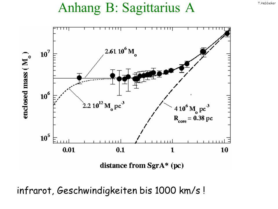 T.Hebbeker Anhang B: Sagittarius A infrarot, Geschwindigkeiten bis 1000 km/s !