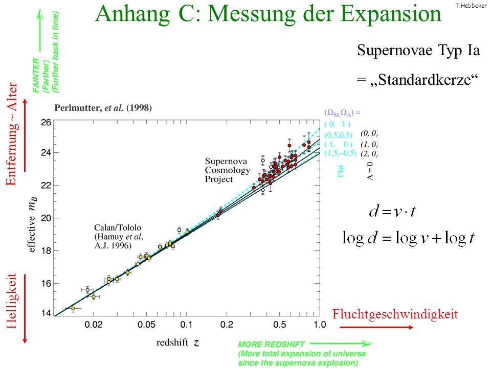 T.Hebbeker Supernovae Typ Ia = Standardkerze Fluchtgeschwindigkeit Helligkeit Anhang C: Messung der Expansion Entfernung ~ Alter