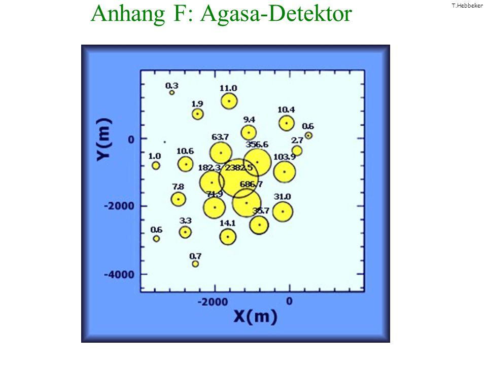 T.Hebbeker Anhang F: Agasa-Detektor