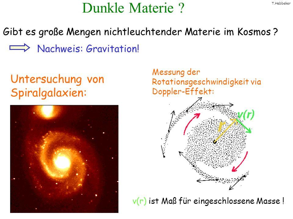 T.Hebbeker Dunkle Materie ? Gibt es große Mengen nichtleuchtender Materie im Kosmos ? Nachweis: Gravitation! Untersuchung von Spiralgalaxien: Messung
