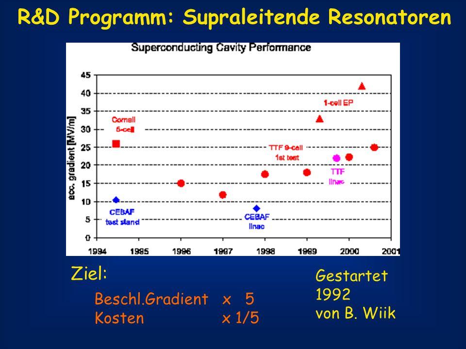 R&D Programm: Supraleitende Resonatoren Gestartet 1992 von B. Wiik Ziel: Beschl.Gradient x 5 Kosten x 1/5