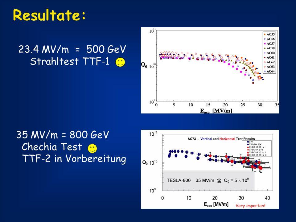 23.4 MV/m = 500 GeV Strahltest TTF-1 35 MV/m = 800 GeV Chechia Test TTF-2 in Vorbereitung