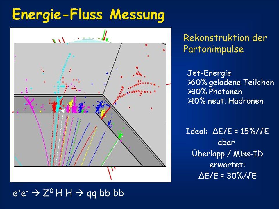 Energie-Fluss Messung e + e - Z 0 H H qq bb bb Rekonstruktion der Partonimpulse Jet-Energie 60% geladene Teilchen 30% Photonen 10% neut. Hadronen Idea