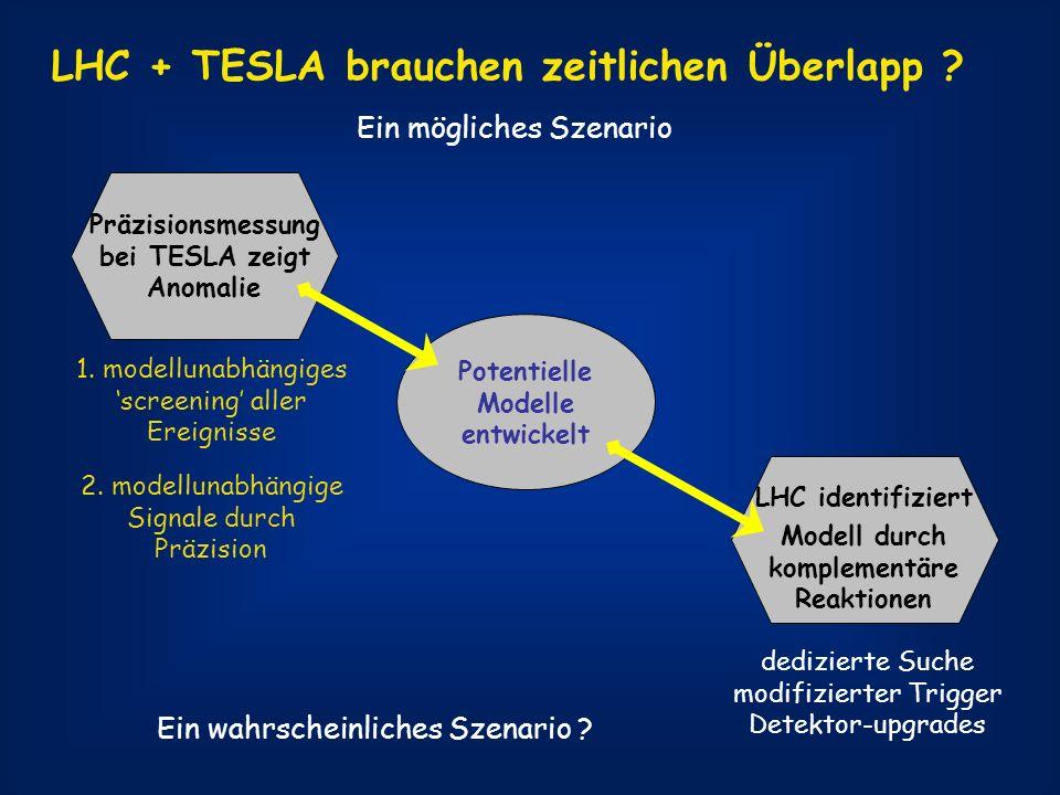 LHC + TESLA brauchen zeitlichen Überlapp ? LHC identifiziert Modell durch komplementäre Reaktionen Potentielle Modelle entwickelt Präzisionsmessung be