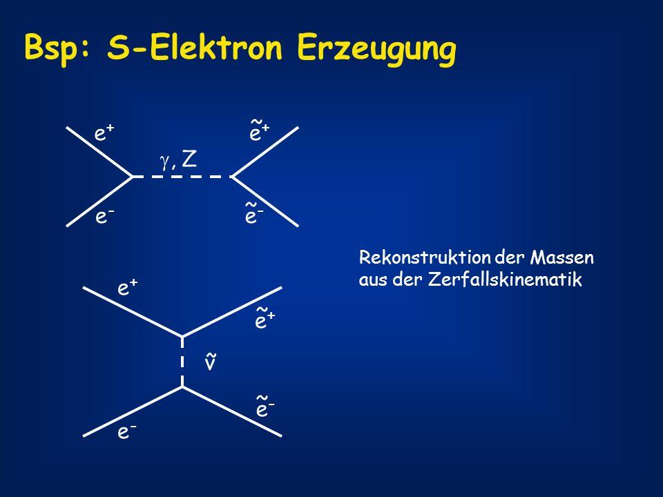 Bsp: S-Elektron Erzeugung e+e+ ~ e+e+ e-e- e-e- ~, Z e+e+ e-e- e+e+ ~ e-e- ~ ν ~ Rekonstruktion der Massen aus der Zerfallskinematik