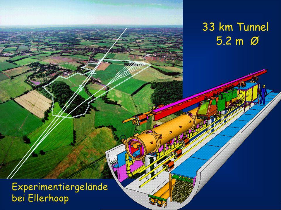 LHC + TESLA brauchen einander: Rekonstruktion der fundamentalen Theorie Gaugino s-Fermionen 1.
