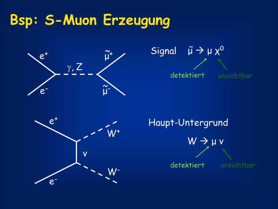 Bsp: S-Muon Erzeugung μ+μ+ ~ e+e+ e-e- μ-μ- ~, Z e+e+ e-e- W+W+ W-W- ν Signal Haupt-Untergrund μ μ χ 0 ~ W μ ν detektiert unsichtbar detektiertunsicht