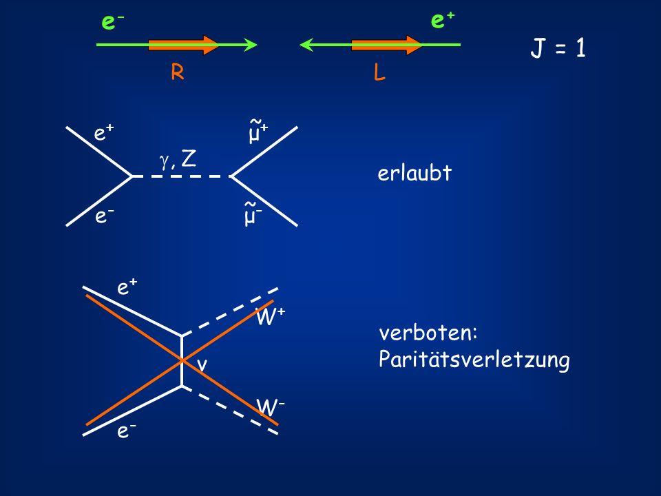 μ+μ+ ~ e+e+ e-e- μ-μ- ~, Z e+e+ e-e- W+W+ W-W- ν J = 1 e-e- e+e+ RL erlaubt verboten: Paritätsverletzung
