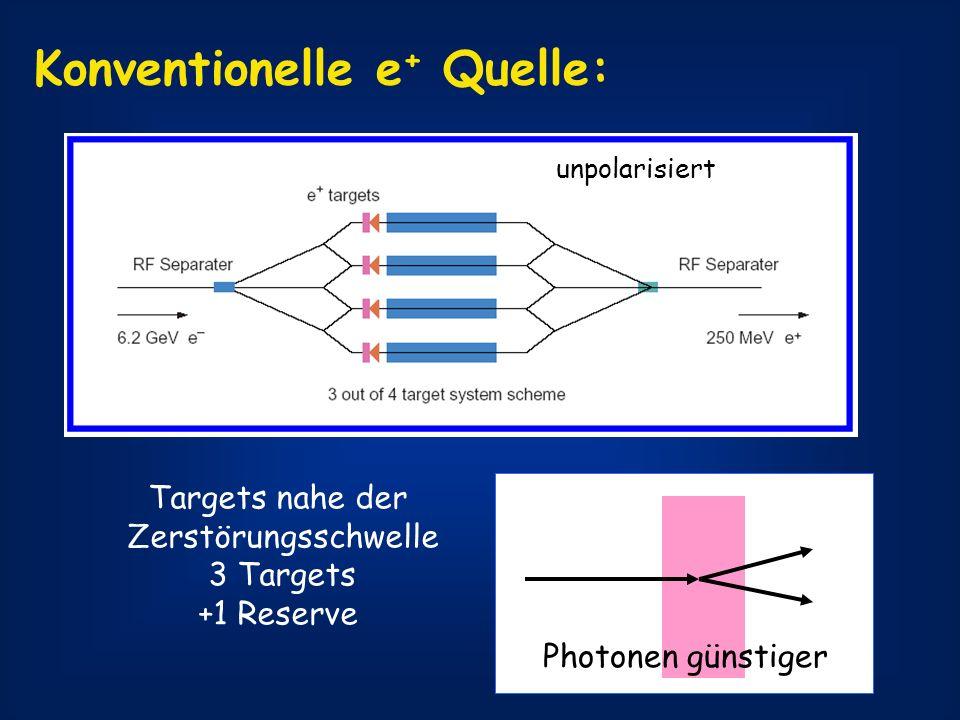 Konventionelle e + Quelle: Targets nahe der Zerstörungsschwelle 3 Targets +1 Reserve Photonen günstiger unpolarisiert
